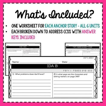 Wonders Anthology Worksheets - GRADE 5 BUNDLE!!!
