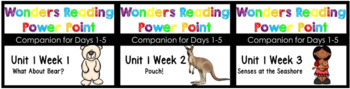 Wonders BUNDLE Unit 1 Weeks 1-3 Power Points Kindergaeten