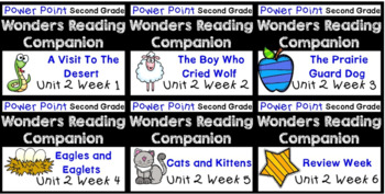 Wonders BUNDLE Weeks 1-6 Unit 2. POWER POINTS. Second Grade.