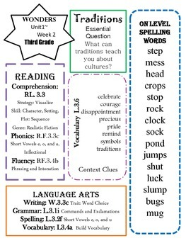 Wonders CCSS~ DIifferentiated Focus Overview Unit 1  Complete Set ~3rd Grade