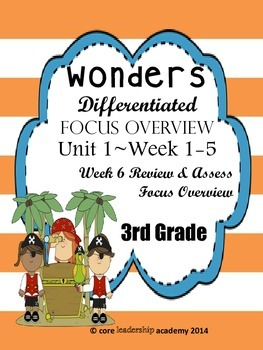 Wonders CCSS~ DIifferentiated Focus Overview Unit 1  Compl