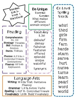 Wonders CCSS~ Differentiated Focus Overview Unit 3 Week 1~3rd Grade
