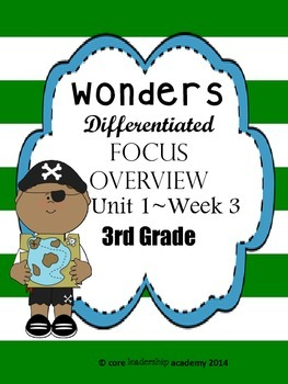 Wonders CCSS~ Differentiated Focus Overview Unit 1 Week 3~3rd Grade