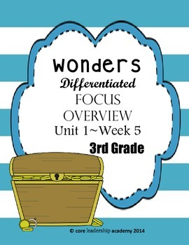 Wonders CCSS~ Differentiated Focus Overview Unit 1 Week 5~3rd Grade