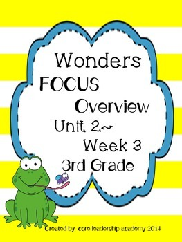 Wonders CCSS-Focus Overview ~Unit 2 Week 3 -grade 3