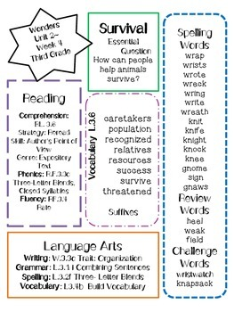 Wonders CCSS-Focus Overview ~Unit 2 Week 4 -grade 3