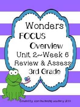 Wonders CCSS-Focus Overview ~Unit 2 Week 6 -grade 3
