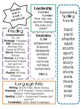 Wonders CCSS-Focus Overview ~Unit 3 Week 2 -grade 3