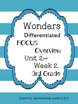 Wonders CCSS~DI Focus Overview Unit 2  Complete Set ~3rd Grade