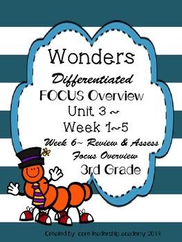 Wonders CCSS~DI Focus Overview Unit 3 Complete Set ~3rd Grade