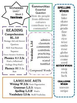 Wonders CCSS~Focus Overview Unit 1  Complete Set ~3rd Grade
