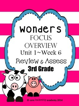 Wonders CCSS~Focus Overview Unit 1 Week 6~3rd Grade