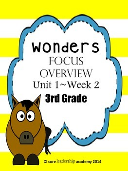 Wonders CCSS~Focus Overview Unit 1 Week 2~3rd Grade