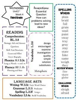 Wonders CCSS~Focus Overview Unit 1 Week 4~3rd Grade