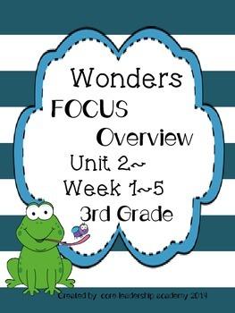 Wonders CCSS~Focus Overview Unit 2  Complete Set ~3rd Grade