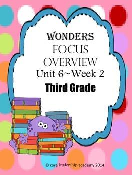 Wonders CCSS~Focus Overview Unit 6 Week 2~3rd Grade
