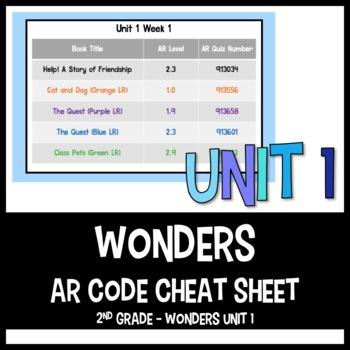 Wonders AR Cheat Sheet: Unit 1