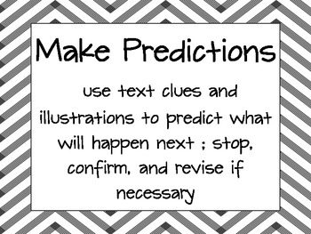 Wonders Comprehension Strategy Poster
