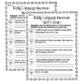 Wonders Daily Oral Language 4th grade Unit 2