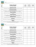 Wonders ELA Routine Rubric