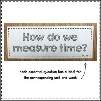 Wonders Essential Questions Second Grade