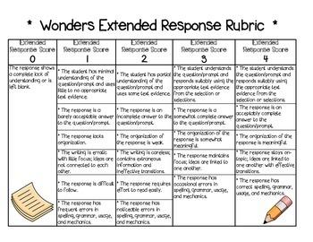 Wonders Extended Response Rubric