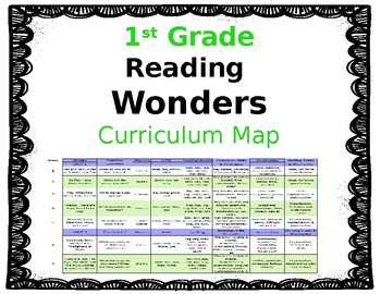Wonders First Grade CURRICULUM MAP cheat sheet