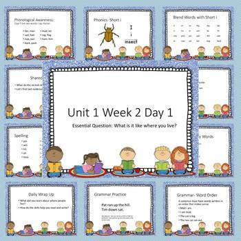 Wonders First Grade Presentations  GROWING BUNDLE