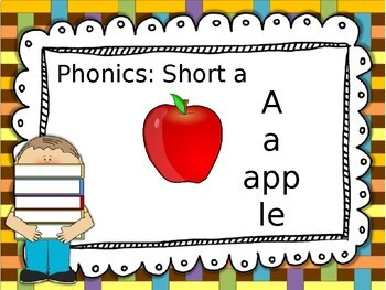 Wonders First Grade Unit 1 Presentation Bundle