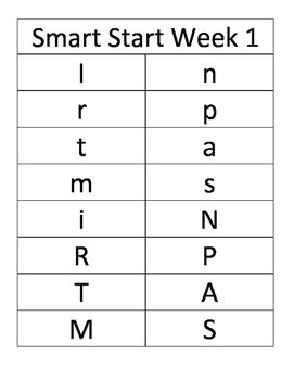 Wonders First grade RTI decodable inserts Smart Start-Unit 1