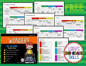 Wonders - Focus Board Organizational Tool - 1st GRADE