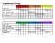 Wonders - Focus Board Organizational Tool - 2nd GRADE