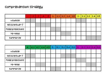 Wonders - Focus Board Organizational Tool - 3rd GRADE