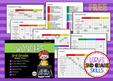 Wonders - Focus Board Organizational Tool - 3rd GRADE