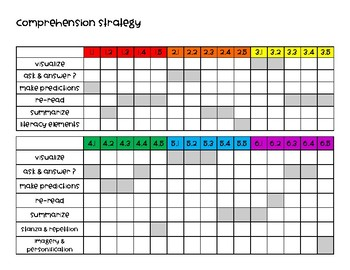 Wonders - Focus Board Organizational Tool - 4th GRADE
