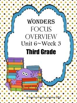 Wonders CCSS-Focus Overview ~Unit 6 Week 3-grade 3