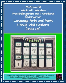 Wonders Focus Wall Posters: Units 1-8 Bundle (Pre-K and Transitional K)