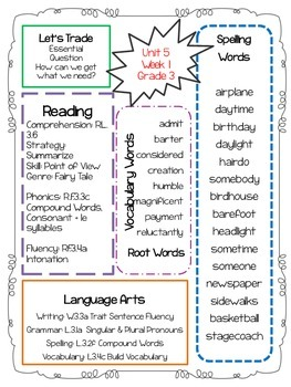 Wonders Focus Wall/Newsletter Unit 5 Week 1~ 3rd Grade