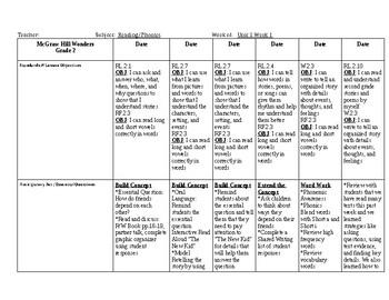 Wonders Grade 2 Unit 1 Week 1