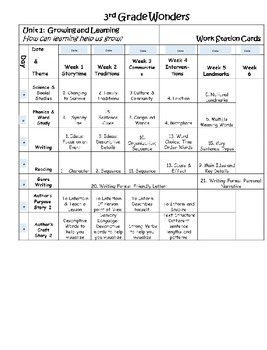 Wonders Grade 3 Curriculum Scope & Sequence