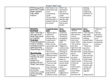 Wonders Grade 3 Unit 1 Week 1 Lesson Plans