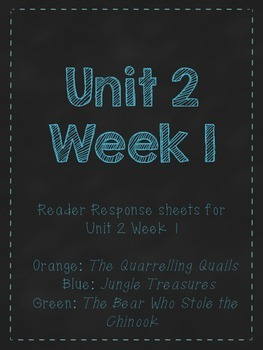 Wonders Grade 3: Unit 2 Leveled Reader Response Sheets