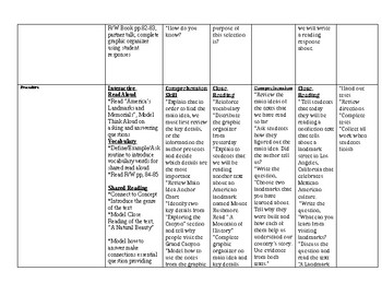Wonders Grade 3 Week 5 Lesson Plans
