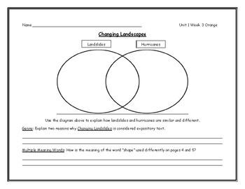 McGraw Hill Wonders Grade 4 Leveled Reader Graphic Organizers - Unit 1 Week 3