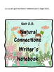 Wonders:  Grade 4 Unit 2.3:  Natural Connections