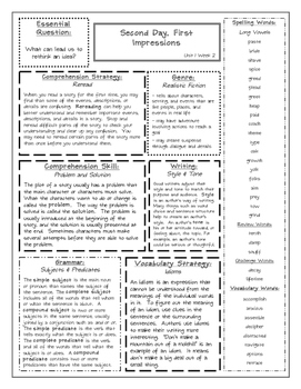 Wonders Grade 5 Unit 1 Summary Sheets