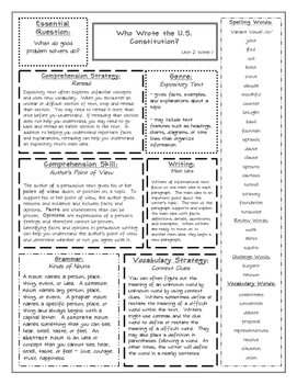 Wonders Grade 5 Unit 2 Summary Sheets