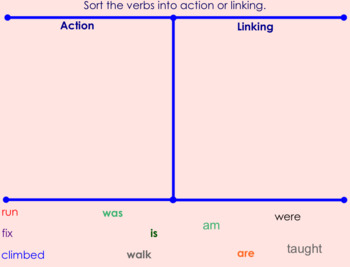 Wonders Grade 3 Grammar Smart Notebook Lessons Unit 4