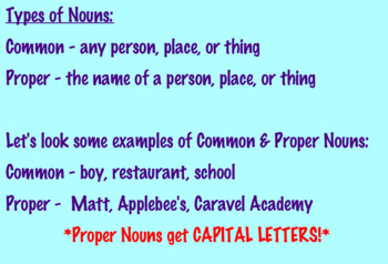 Wonders Grade 3 Grammar Smart Notebook Lessons Unit 2