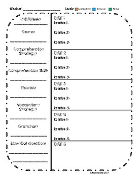 Wonders Guided Reading Lesson Plan Template